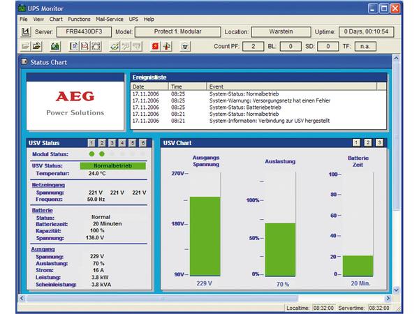 AEG CompuWatch Netzwerklizenz